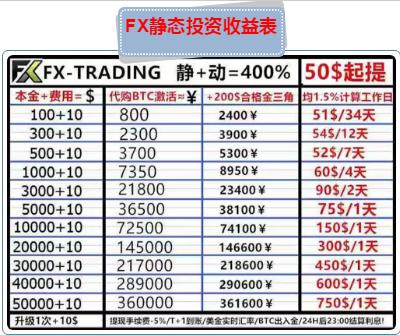 fxtrading廖总:韩国fxtrading公司是不是传销?fxtrading会不会跑路?